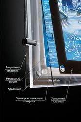Световые панели для вашей рекламы