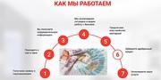 Окажу помощь в получении кредита,  ипотеки,  автокредита,  кредита МСБ
